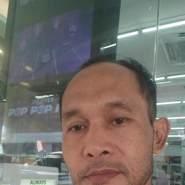 riyan075956's profile photo