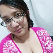 Rosy3_9's profile photo