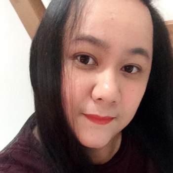 aimc361_Chon Buri_Độc thân_Nữ