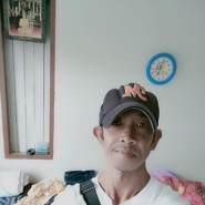usergci3148's profile photo