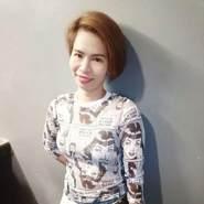 nuengn743239's profile photo