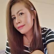 jiranchaya's profile photo