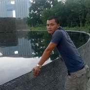 nguoivohinh5's profile photo