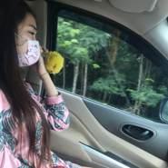 jin99xg's profile photo