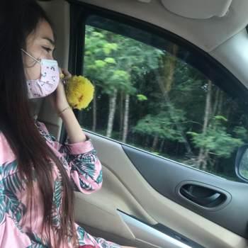 jin99xg_Krung Thep Maha Nakhon_Độc thân_Nữ