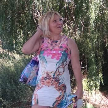ludokm_Khersonska Oblast_Single_Female