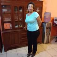 melyt12's profile photo