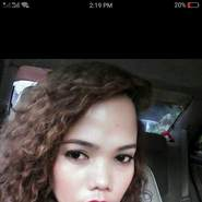 nazzyf's profile photo