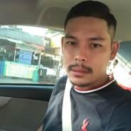 supachoath's profile photo