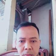 jayadij562604's profile photo