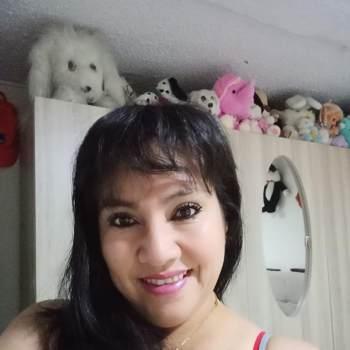 janethv951302_Cundinamarca_Kawaler/Panna_Kobieta