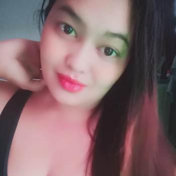 nelfab1_Zamboanga Sibugay_Alleenstaand_Vrouw