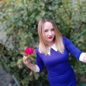 natalyat218580_Donetska Oblast_Ελεύθερος_Γυναίκα