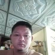 tawornb's profile photo