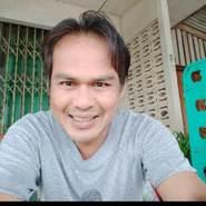 acezoo72's profile photo