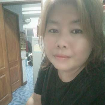 user_weya974_Chiang Mai_Độc thân_Nữ