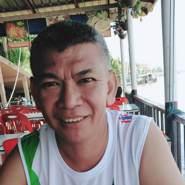 ducky5628's profile photo