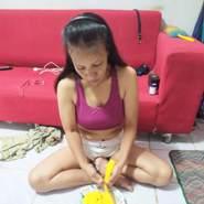 userngx13's profile photo