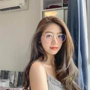 hana6294's profile photo