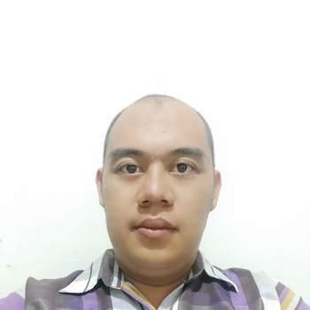 lukmanhyde_Kalimantan Tengah_Độc thân_Nam