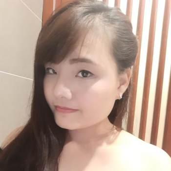 thuy0407_Ho Chi Minh_Kawaler/Panna_Kobieta