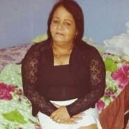 zildaj733263's profile photo