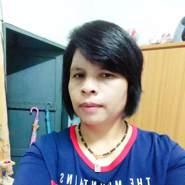 chalathonp's profile photo