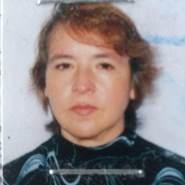 yolandar662816's profile photo