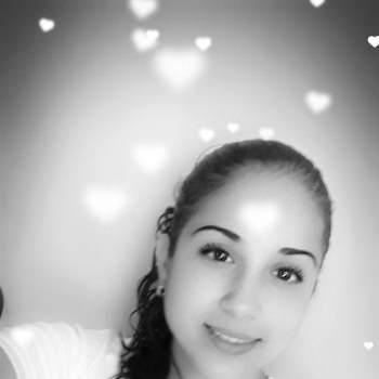 yeimarb_La Libertad_Single_Weiblich