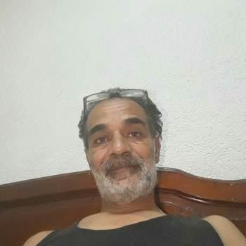 mohammedb495_Rabat-Sale-Kenitra_Svobodný(á)_Muž