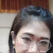 kifc816's profile photo