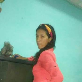 lismaryr382733_La Habana_Ελεύθερος_Γυναίκα