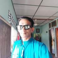 khairulnizamizamk's profile photo