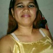 stephaniritanat94850's profile photo