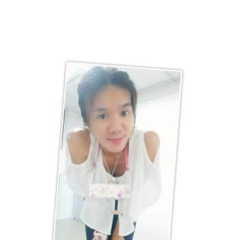 khwanjain_Nonthaburi_Độc thân_Nữ