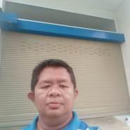 usermdvp83's profile photo