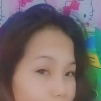 L_rosegel20_Pampanga_Svobodný(á)_Žena