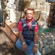 sulaimand454868's profile photo