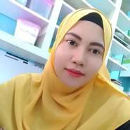 them463's profile photo