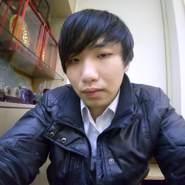 userex46079's profile photo