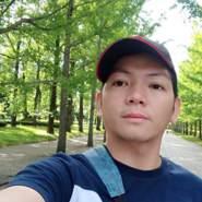 briann182856's profile photo