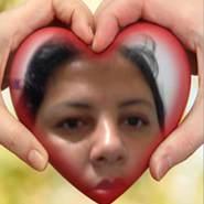 bermardetes's profile photo