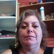 vivianaa569687's profile photo