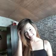 maridel061418's profile photo