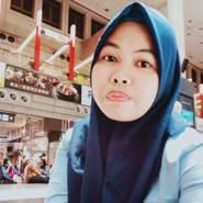 ismas83's profile photo
