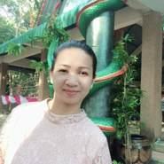mayureep726986's profile photo