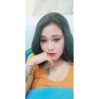 putri549618_Sumatera Utara_独身_女性