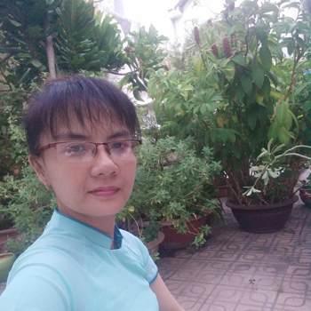 toi_tim_anh_Khanh Hoa_Single_Female