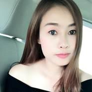 gornjungk's profile photo
