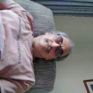roland488863's profile photo